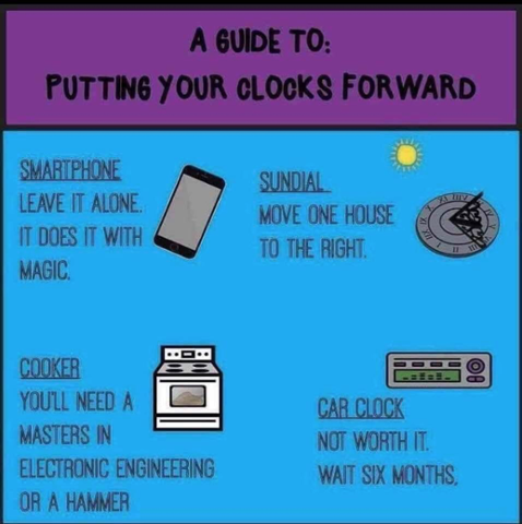 Guide To Daylight Savings Time.png
