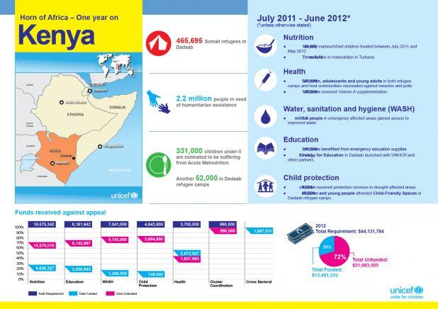 Horn of Africa - infographic - Kenya-01.jpg