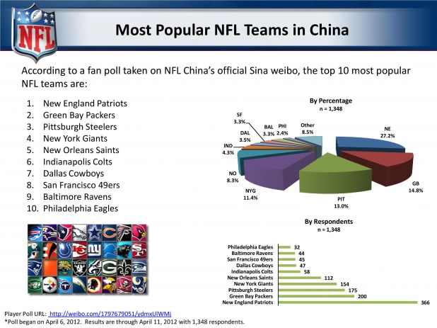 April Fan Poll_Most Popular NFL Players & Teams-page-002.jpg