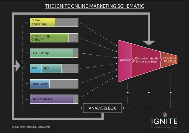 Online Marketing Schematic.jpg