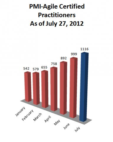 acp_numbers_july.png