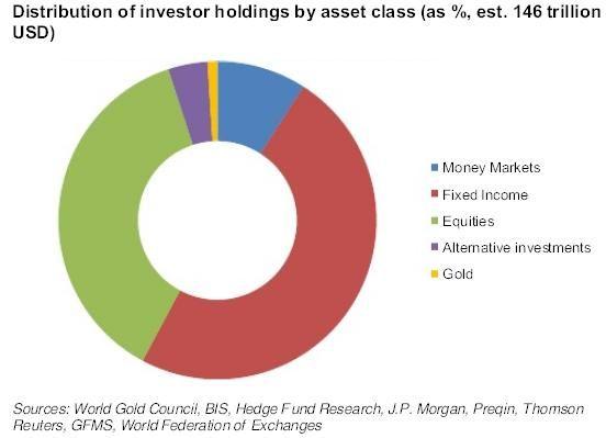 asset class.jpg
