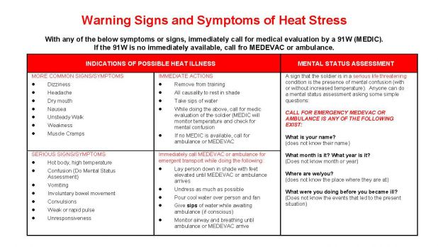 Heat Stress Prevention Card B.jpg