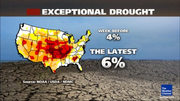 drought-monitor-14aug12.jpg