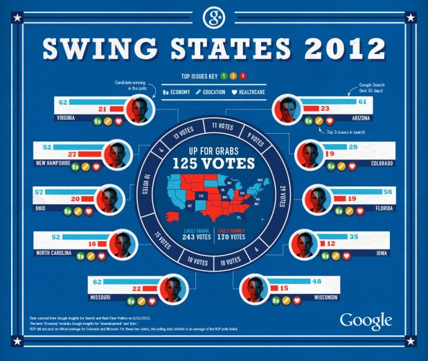 J_Google_SwingStates_final.jpg