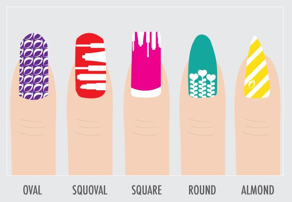 NailShapes.jpeg