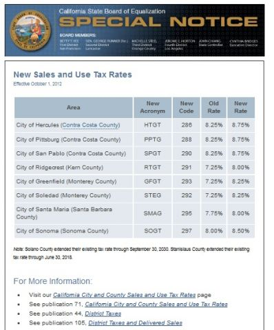 sales and use tax rates.jpg