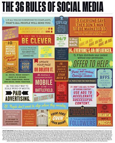 36-rules-social-media.png