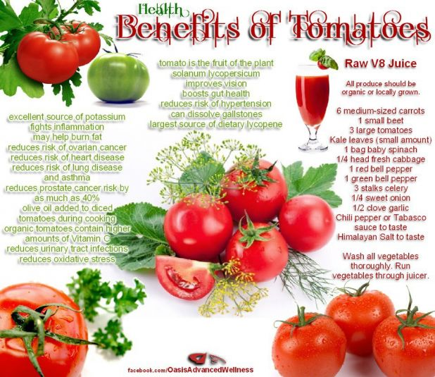 Benefits of Tomatoes.jpg