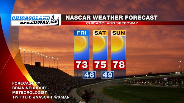 CHICAGOLAND NASCAR WEATHER FORECAST.jpg