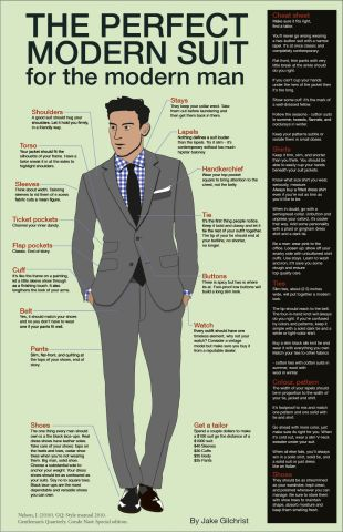 fashion_infographic_by_jakegcreate-d39tt9n.jpg