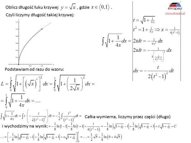 dlugosc-luku-sqrt-x.png