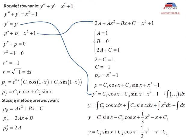 rownanie-rozniczkowe-iii-rzedu.png