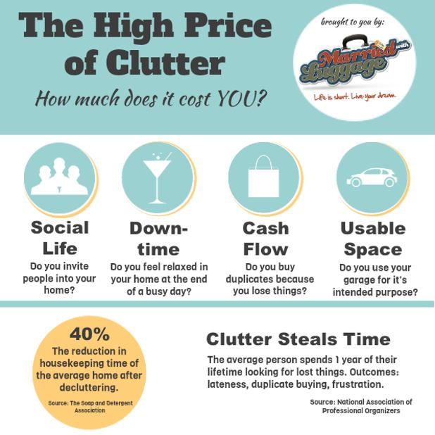 The Price of Clutter - NAPO.jpg