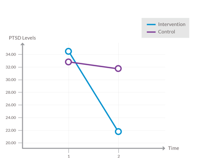 graph of results new.png