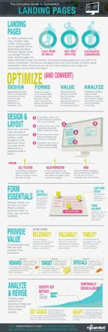 Guide_to_Successful_Landing_Pages_Infographic.jpg