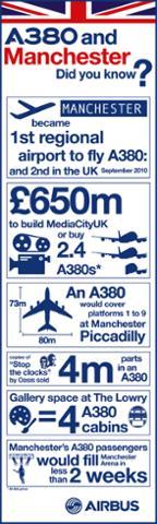A380 Manchester.jpg