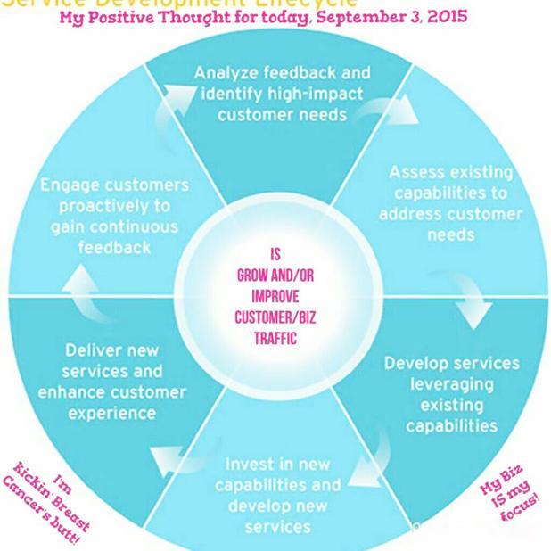 PicCollage Breast Cancer Support September 3, 2015.jpg
