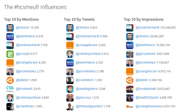 Top-influenceurs-hcsmeufr.png