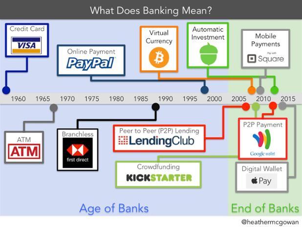 end.of.banks.jpg