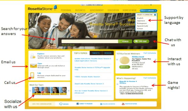 How Rosetta Stone revamped support to mean success
