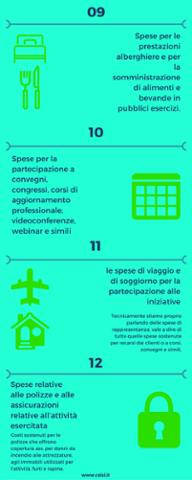 infografica-costi-deducibili3.png