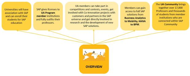 UA-Overview.jpg