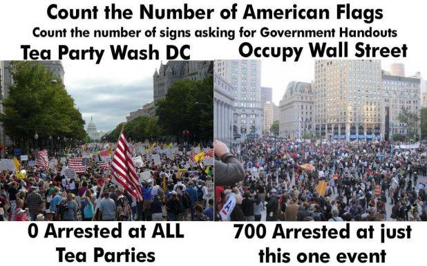 OCCUPY Comparison.jpg