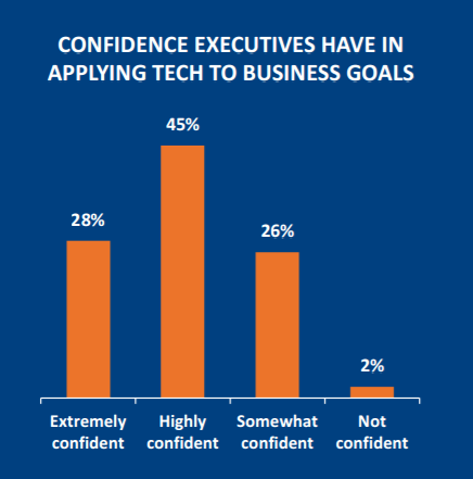 CompTIA Business Goal chart.PNG