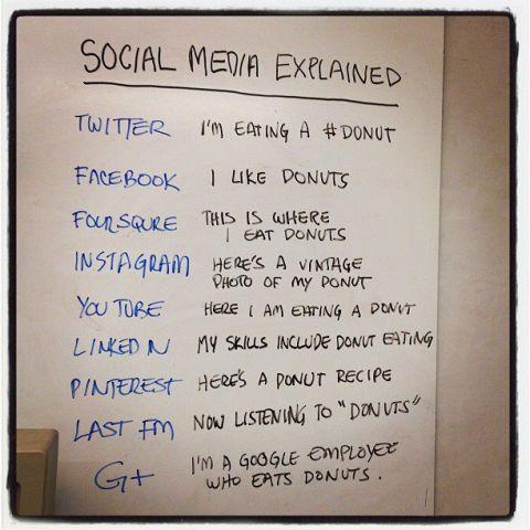 social media explained.jpg