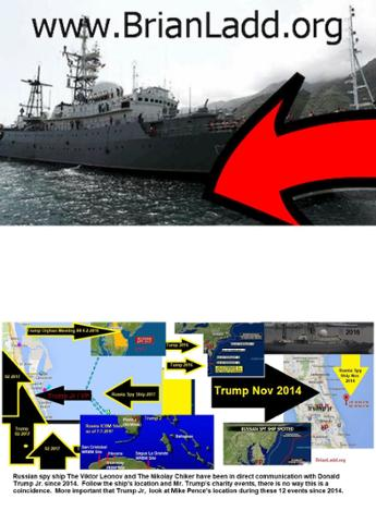 russina-spy-ship-316x270_russian_spy_sub_long_beach_Donald_Trump_Jr_Russian_Spy_Sub_and_Ship_2012_.jpg