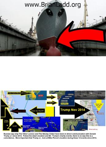 36_russian_spy_ship_in_cuba_2015_Donald_Trump_Jr_Russian_Spy_Sub_and_Ship_2012_to_2017_map_Russian.jpg