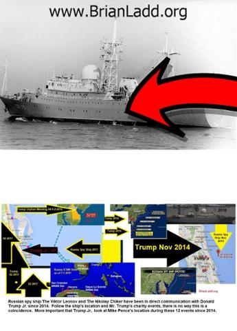 089_02_27_15_28_50russian-spy-ship_russian_spy_ship_yantar_Donald_Trump_Jr_Russian_Spy_Sub_and_Shi.jpg