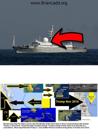 HCM199ejU_russian_trawler_spy_ship_Donald_Trump_Jr_Russian_Spy_Sub_and_Ship_2012_to_2017_map_Russi.jpeg