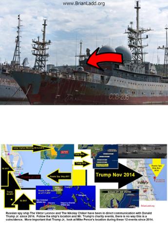 Screen-Shot-322-02-14-at-5.59.15-PM_spy_russian_subtitles_Donald_Trump_Jr_Russian_Spy_Sub_and_Ship.png