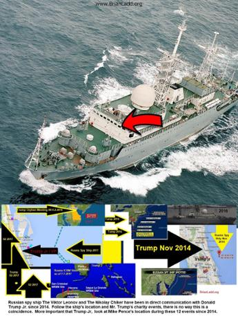 ccb-171_russian_spy_ship_off_kings_bay_ga_Donald_Trump_Jr_Russian_Spy_Sub_and_Ship_2012_to_2017_ma.jpg