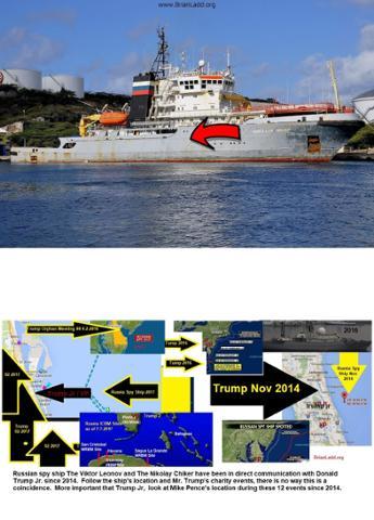nikolay_chiker-277-tug-8-169264_russian_spy_ship_off_east_coast_Donald_Trump_Jr_Russian_Spy_Sub_an.jpg