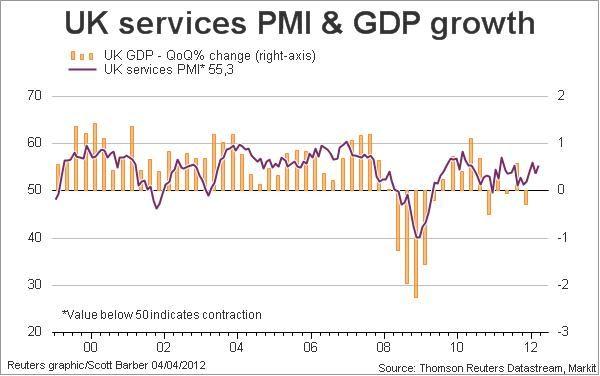 UK_PMI_GDP_ABRIL.jpg