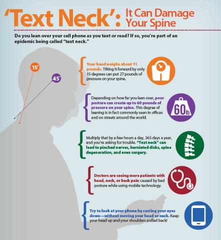 TextNeckGraphic.png