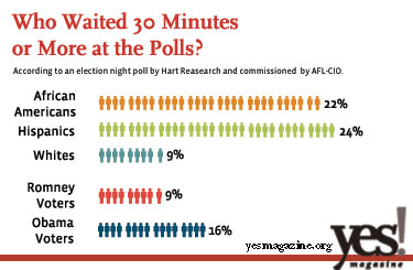 Poll Data Infographic-site.jpg