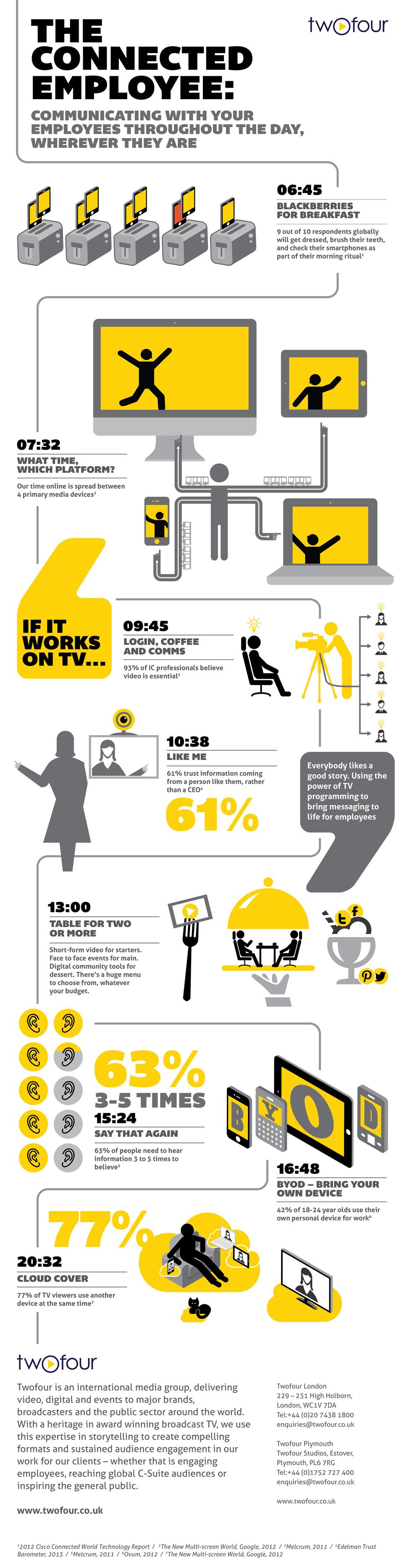 T4-Infographics-V4-01.jpg