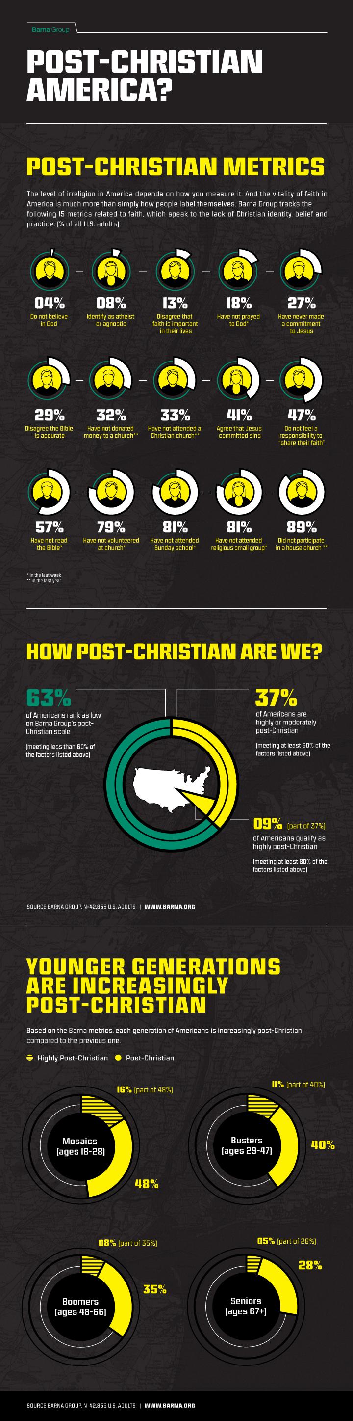 Post-Christian.jpg