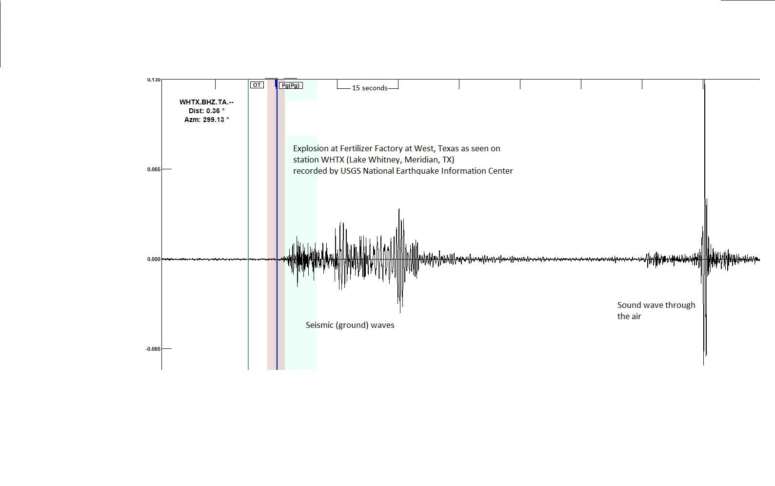 Seismometer Recording in West, Texas (2).jpg