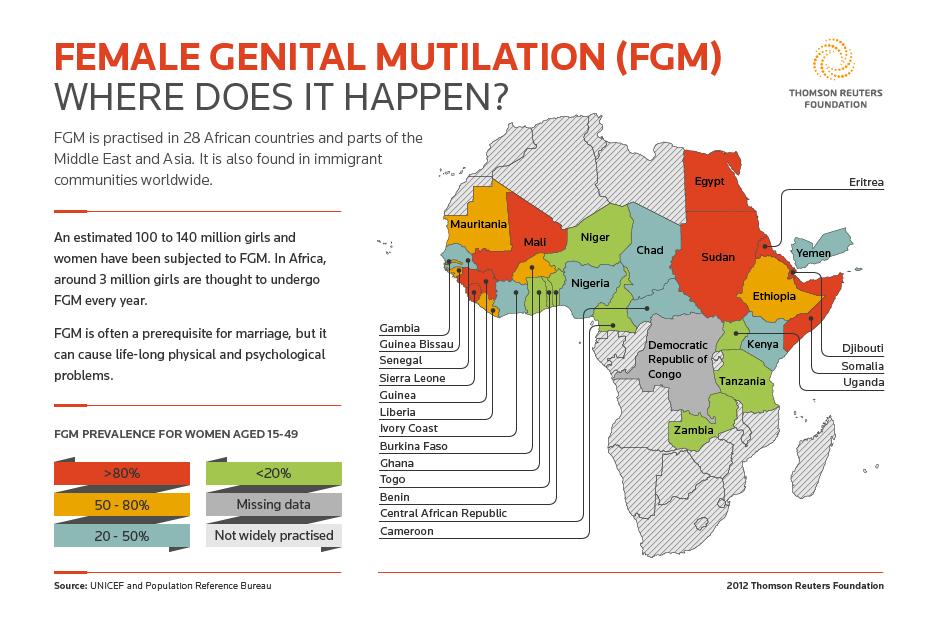 fgm-infographic-1.jpg