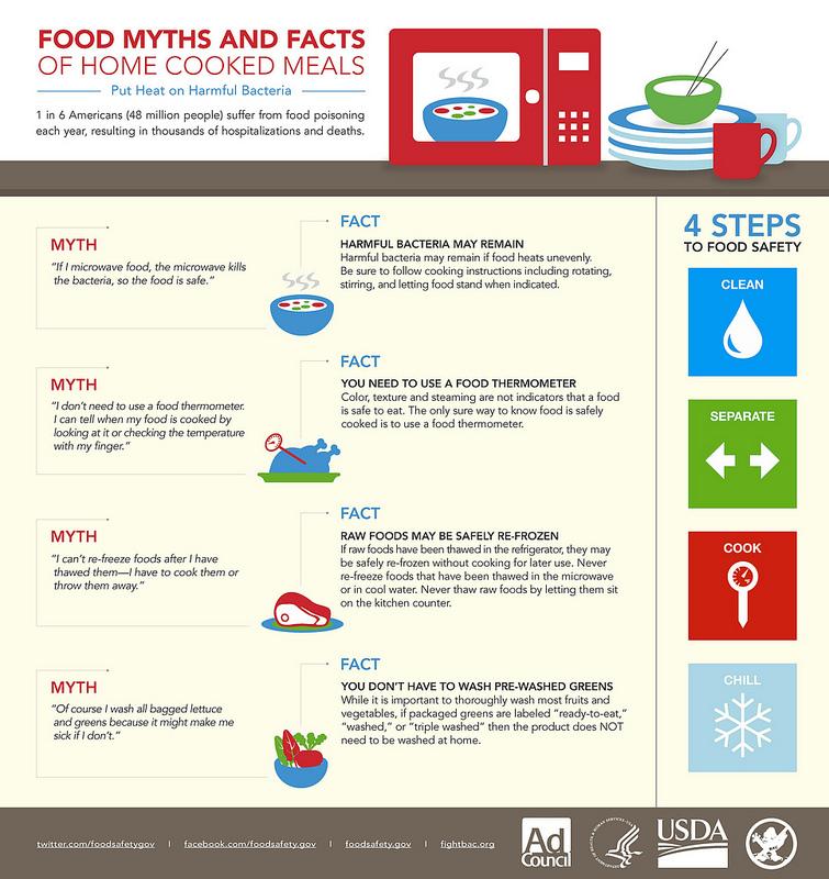 FoodSafetyMythBustersInfographic.jpg