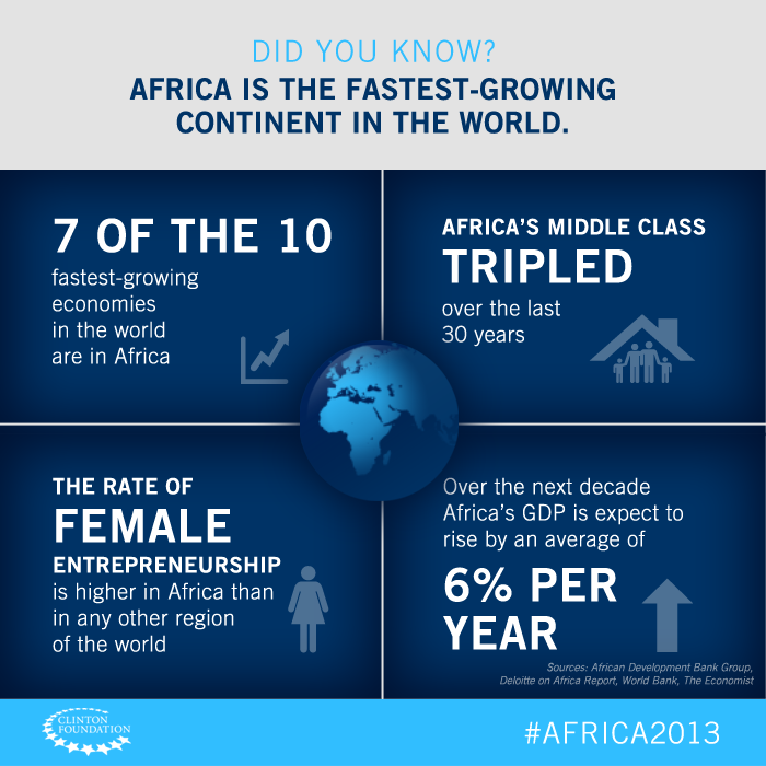 Africa2013_FBInfographic_07.31.png