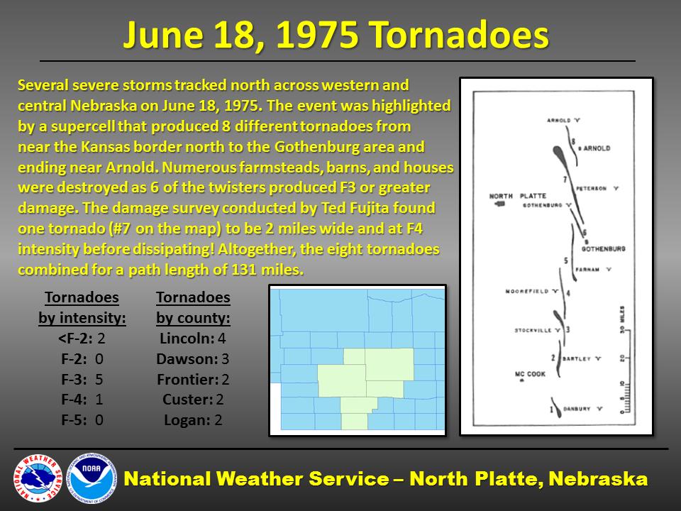 June 18 1975 Tornadoes_FinalEdits.png