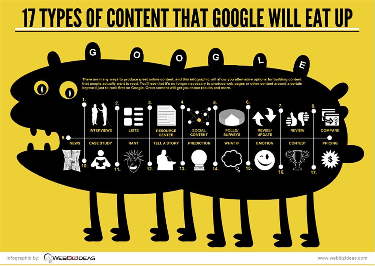 google_content_infographic.jpg