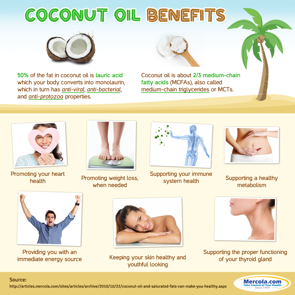 coconut-oil-benefits.jpg