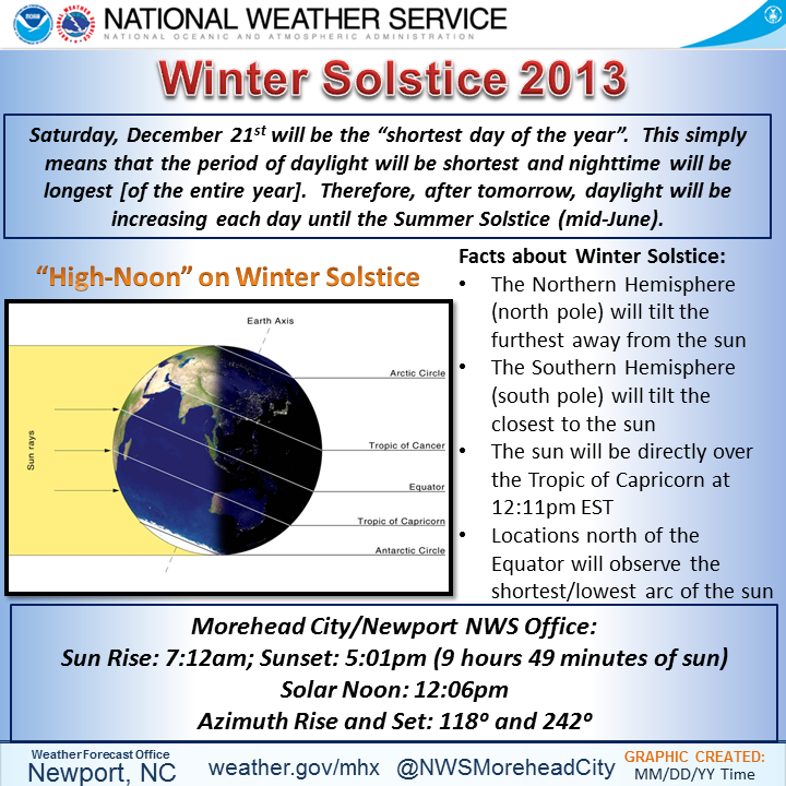 Winter_Solstice_2013.png